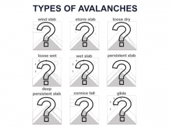 Image for Backcountry Ski & Avalanche Education: Nine avalanche problems part 2; Knowing what you don't know and creating safety margins 1/18 6:30pm