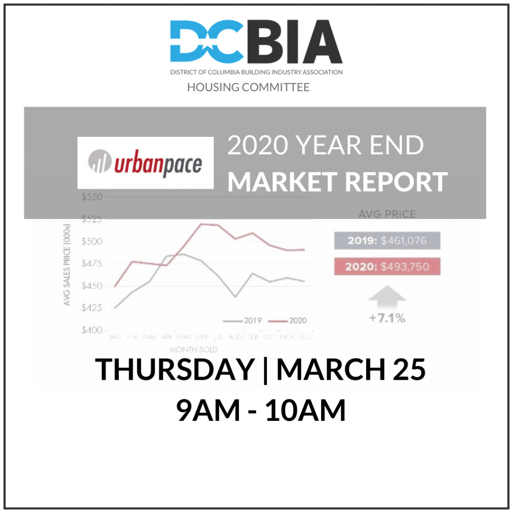 Image for DCBIA Housing Committee: 2020 Year End Market Report